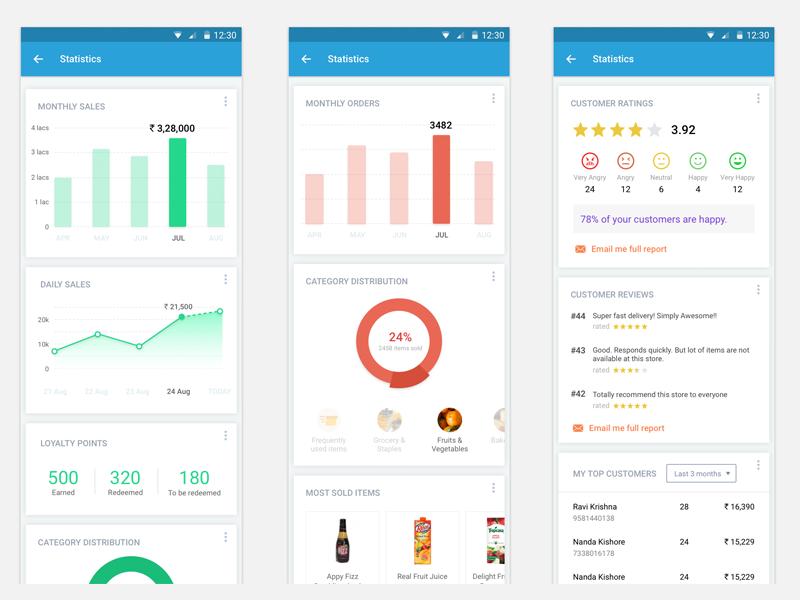 Stats  graphs charts reports mobile statistics stats analytics dashboard