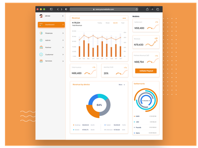 Data Visualization - WIP wallets finance app finance dashboad figmadesign figma ui design
