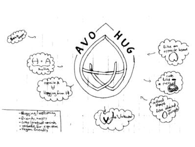 Creative process of AvoHug Identity logo print design constancegraphics edinburgh vegan graphic design icon flat photoshop print illustrator branding logo identity design brand identity adobe illustrator