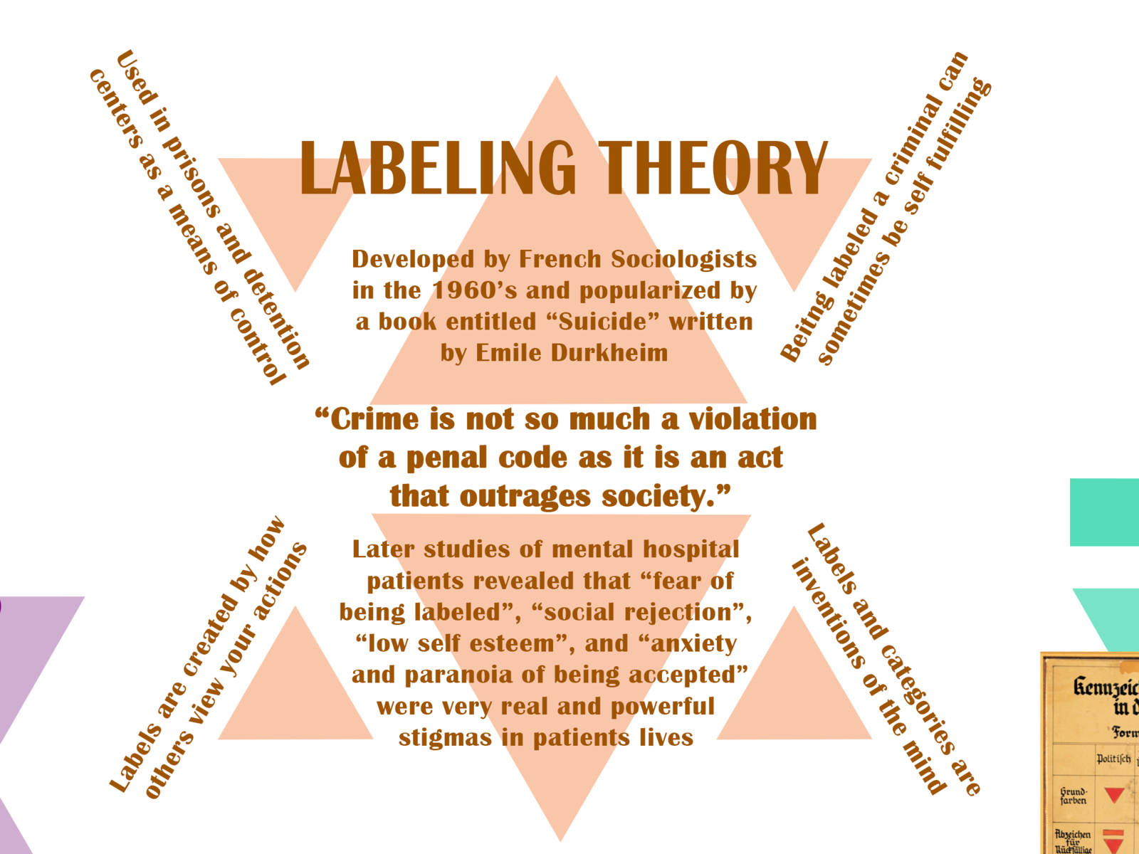 It's just an image of Irresistible Labeling Theory Focuses on