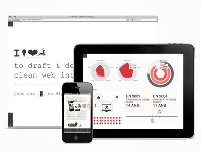 New portfolio portfolio webdesign responsive