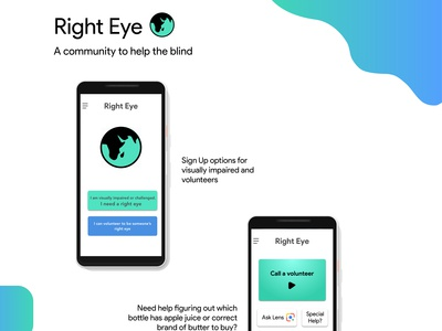 Right Eye : Community app to help the blind