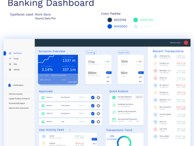 Finance Dashboard Mockup