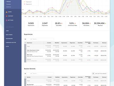 Reporting Dashboard saas chart navigation sidebar graphs dashboard reporting
