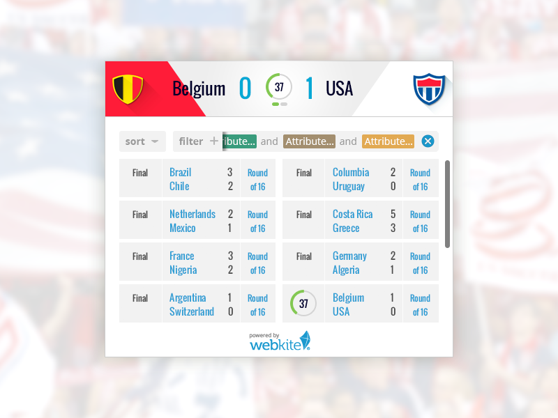 World Cup Scores ui soccer us soccer interface widget filter futbol world cup