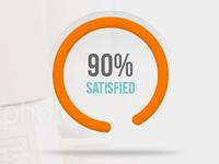 Satisfaction Gauge