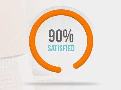 Satisfaction Gauge gauge orange teal percentage percent shadow ui design application clean graph