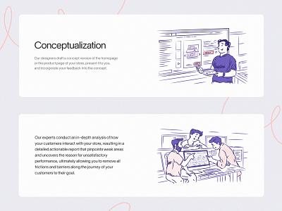 Content illustrations (part 1) teamwork team presentation content online shop store svg concept ai ui illustration human design agency web landing character clean vector design