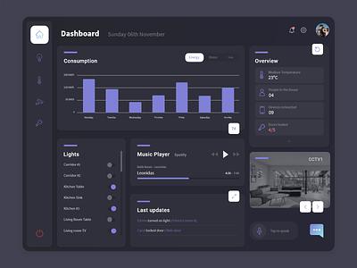 Home Monitoring Dashboard app tablet ipad house monitoring home dashboad ui dark dark ui
