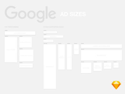 Guide to Google ads sizes (Sketch freebie)