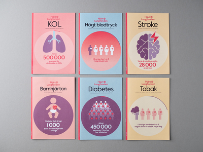 Booklets for The Swedish Heart-Lung Foundation pictogram foundation swedish sweden lungs heart
