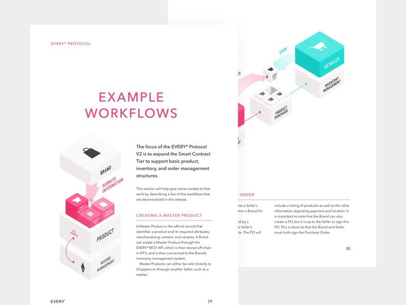 Every • Whitepaper illustration cyan pink gray light document whitepaper pdf header arrow chart