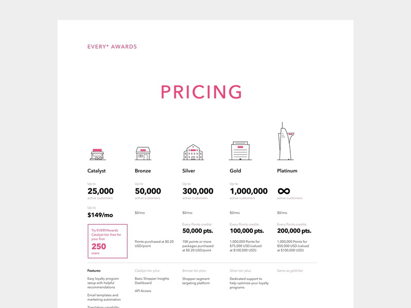 Every • Pricing branding gray white pink header pricing plans price pricing page building icon table pricing