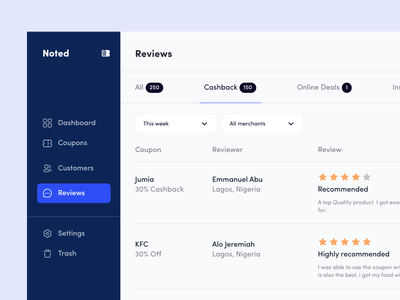 Reviews section for admin coupons cashback dashboard ui dashboad reviews review admin dashboard admin