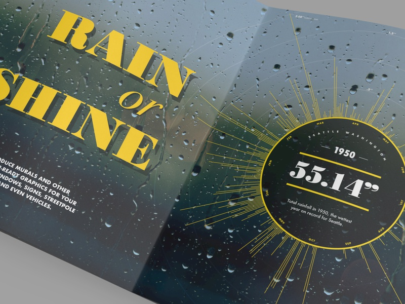 Offset infographic print design
