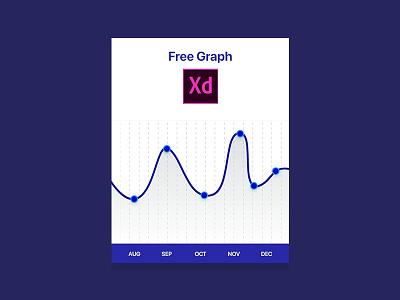 Free Graph Adobe XD File freegraph freeui uidesign uiux freeuikit uikit dashboard graph dribbble poppular freeadobexd freewidgets widget graphfree adobexd ui