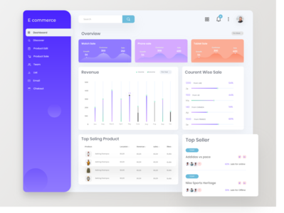 eCommerce Dashboard UI 2020 best shot ux ui web application mobile app ecommerce app ecommence dashboard app product design admin dashboard