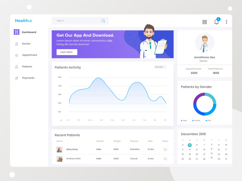 Hospital Management Dashboard clinic health care ux ui product page app design medical app medtech startup healthcare app dashboard