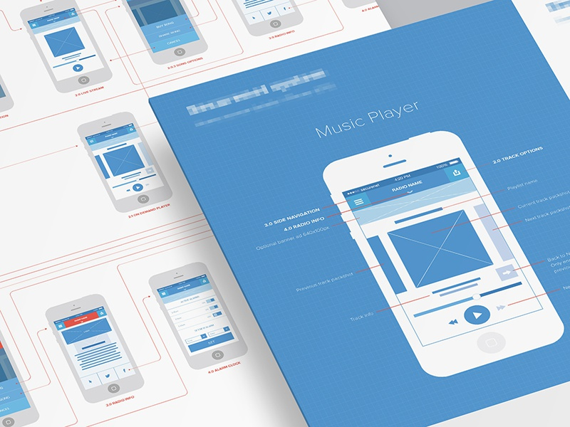 App design   Phase 2: Wireframes mobile wireframe userflow ios app process ux iphone kickpush