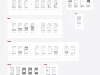 Process - Wireframes kickpush wireframes blueprint flow iphone ux user experience ios