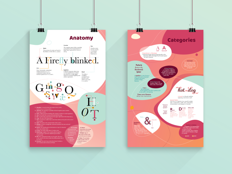 Typography Posters mock up graphic design poster design poster adobe indesign adobe illustrator flat typography