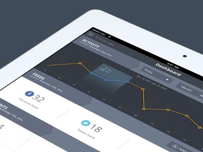 Kreate Admin Dashboard kreate ipad cms dan maitland dashboard