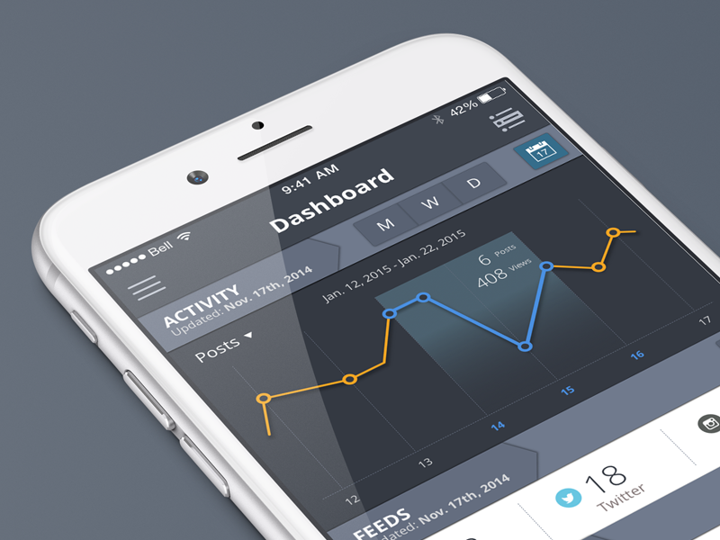 Kreate iphone dashboard