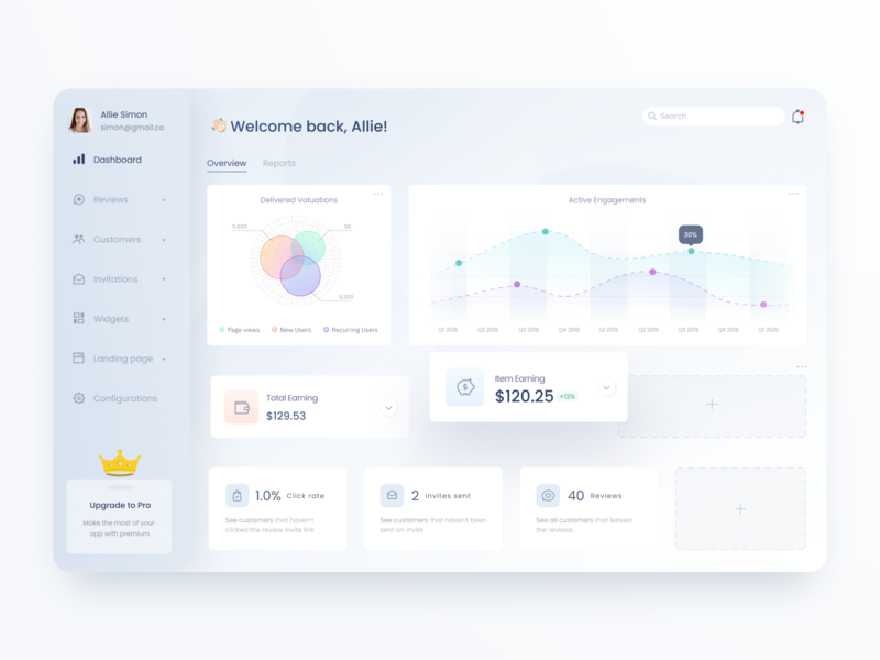 Dashboard prototype ui dashboard template report add erp crm software graphic search sidebar card cards ui dashboard ui dashboard