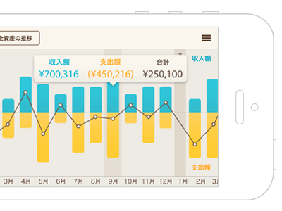 Colourful Graph color graph blue yellow japan clean minimal app ios7 mobile iphone