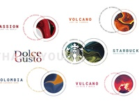 5xDolce Gusto
