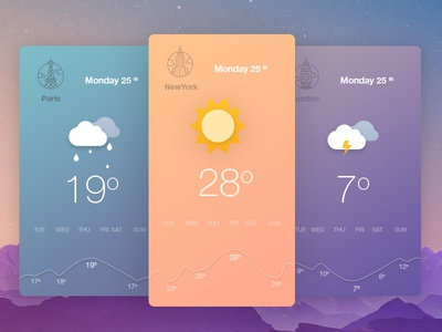 Weather App design mobile ux ui app weather