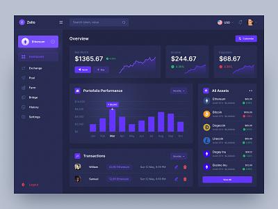 Crypto Dashboard Analytics ethereum bitcoin marketplace money ui design web design nft darkmode dashboard crypto mobile ui ux ui design