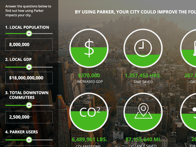 Economic Impact Infographic interactive infographic chart