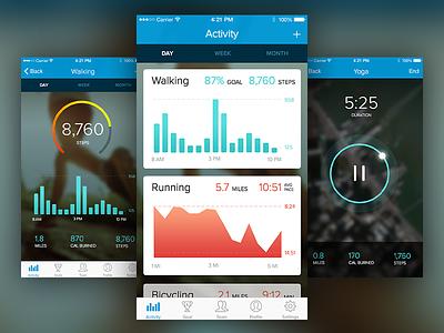 Activity Tracker ios mhealth activity iphone
