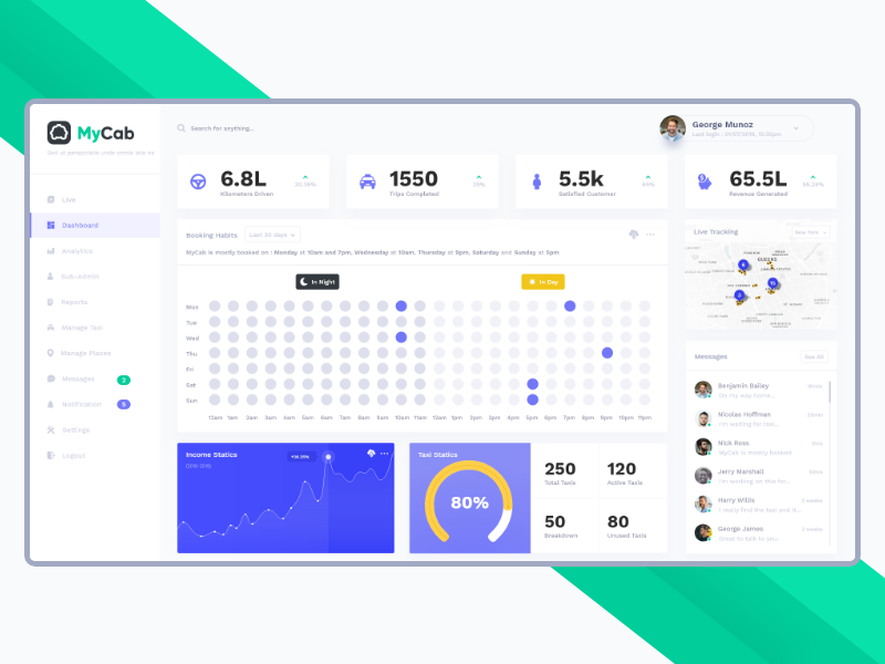 MyCab On-demand Taxi Booking Admin Panel by Ankit Sharma on Dribbble