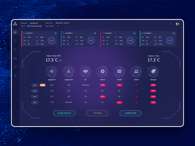 DCR - Dashboard control panel concept design dashboard design dark dashboard design colorful ui  ux uiux