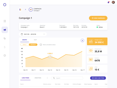 DSP Concept advertising advertising campaign advertisement material design dashboard dsp