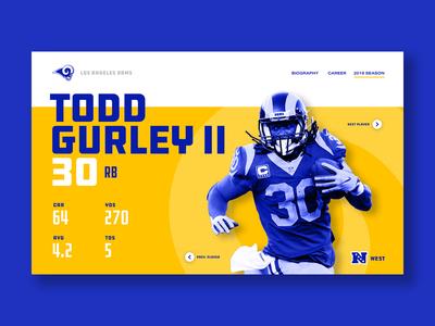 Rams Website UI – Gurley