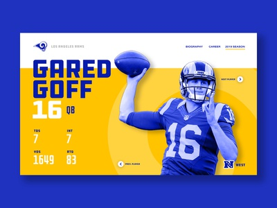 Rams Website UI – Goff