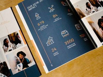 Icon Breakdown for Annual Report layout design report design visual content icons annual report infographic report branding