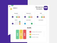 Complain Management Website Dashboard