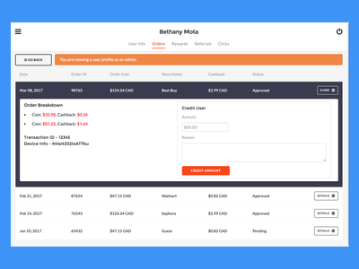 Order Stats (Admin) web ux ui admin products stats orders order dashboard clean cashback app