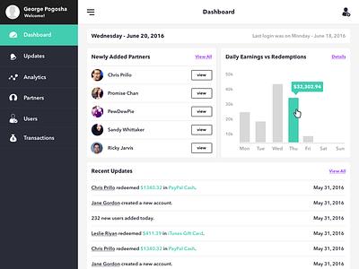 Dashboard For Pinch (Admin) web ux ui shopping admin dashboard earn clean cashback app