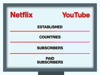 Netflix Killer? (Video)
