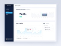 Consumption dashboard