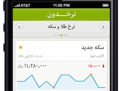 Nerkhdoon mobile list navigation indicator finance