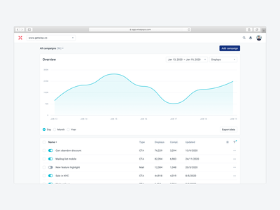 Dashboard redesign research product designer white table line chart visualisation product design ui ux