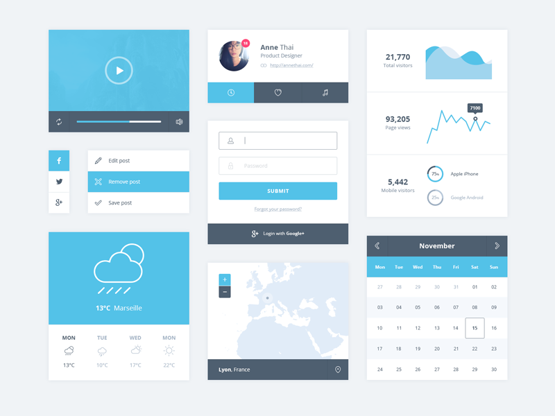 PSD: Minimal UI Kit flat minimal blue ui ui kit freebie interface weather stats free clean psddd