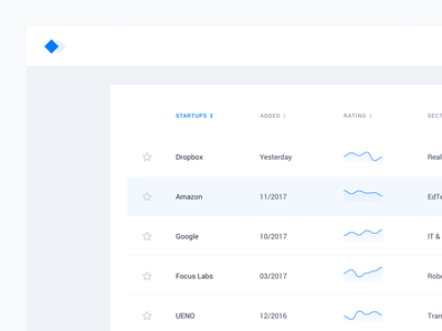 Data table (sneak peek) dashboard white web visualization ux ui minimal fullwidth clean chart blue app