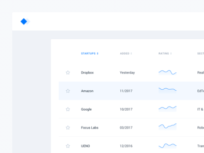 Data table (sneak peek) dashboard white web visualization ux ui minimal fullwidth clean chart blue app